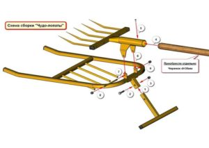 Инструмент для копания земли — чем заменить лопату? Землекоп, Крот, Торнадо- Обзоры +Видео и Фото