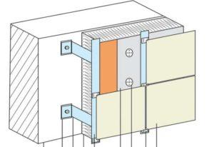 Узлы крепления вентилируемых фасадов