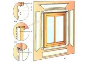 Как обшить вокруг окно сайдингом: Инструкция