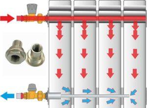 Что такое удлинитель потока? Основные характеристики и место применения