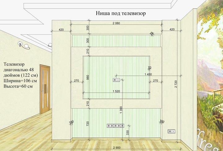 Полки из гипсокартона на стене своими руками: Пошаговая Инструкция +Фото в интерьере