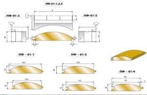 Как крепится блок хаус к стене: Виды и Инструкция +Видео и Фото